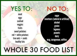 Whole-30-Food-List